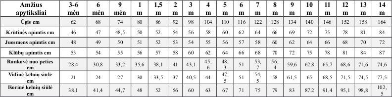 gali anaboliniai priartinimo nare Apskaiciuokite nario dydi pagal formule