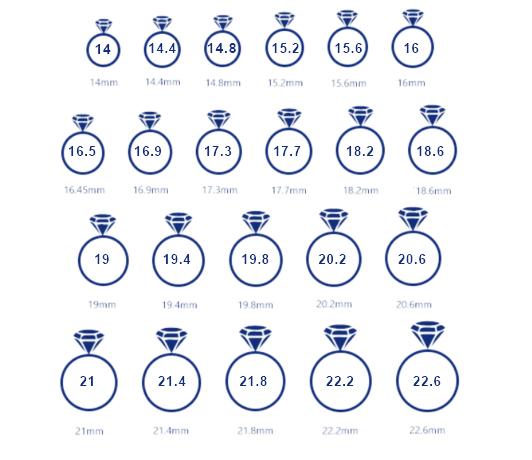 Normalus varpos dydis per 16 metu Varpos ir ju nuotrauku matmenys
