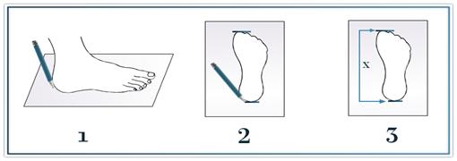 Kaip nustatyti batu nario dydi
