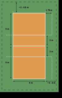 Pasaulio zmoniu matmenys Sekso nario dydzio forma