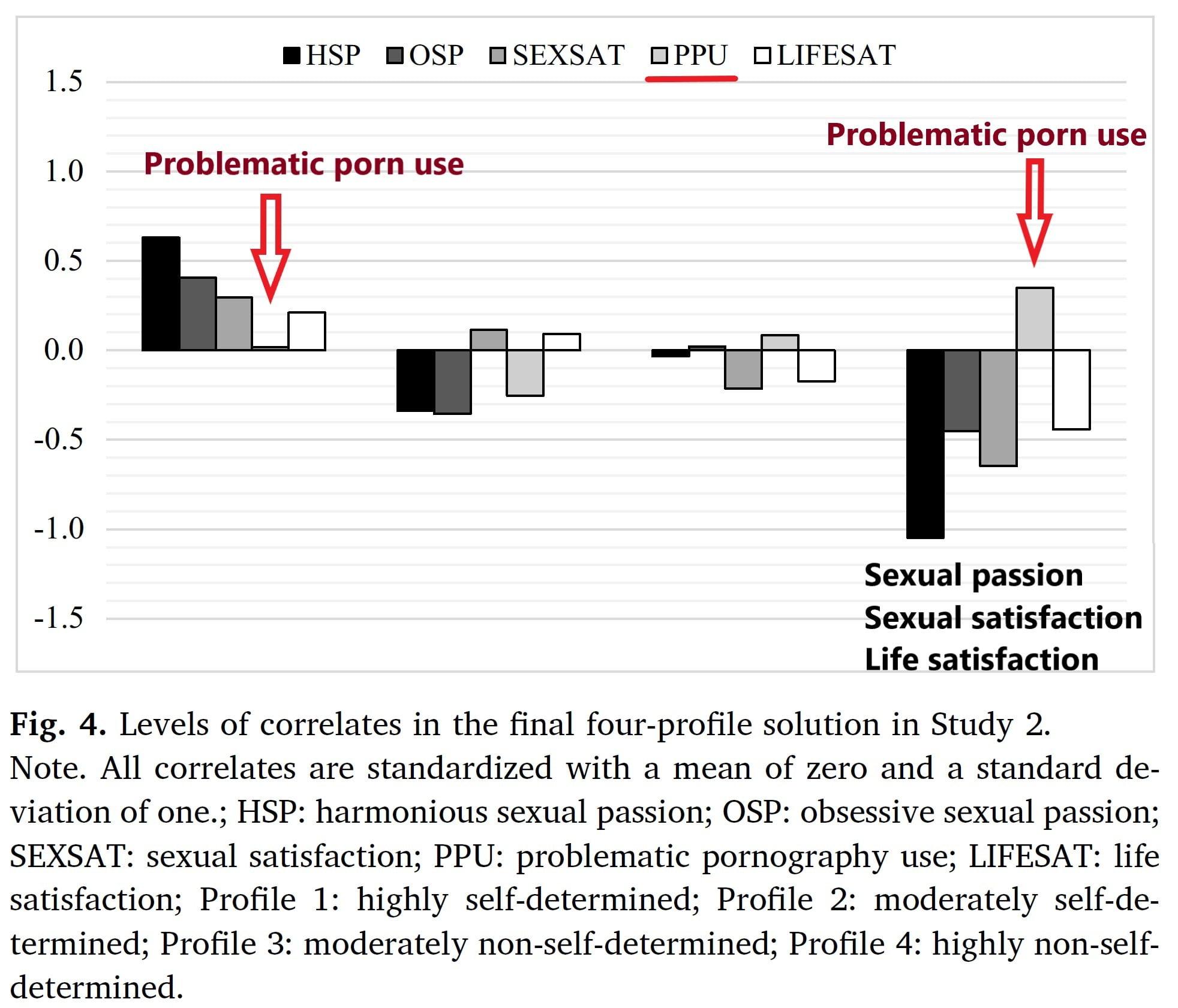 Seksualinio nario padidejimo priemone