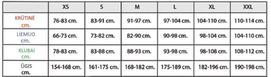 Kas yra vyru nariai, kokie dydziai
