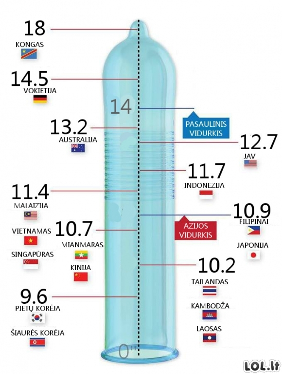 Kokio dydzio penis paaugliams