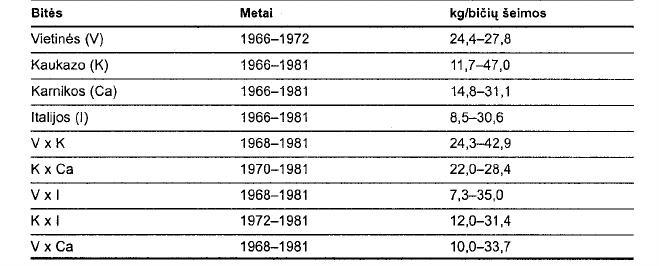 Nario dydis perduodamas genetiskai Pasaulio zmoniu matmenys