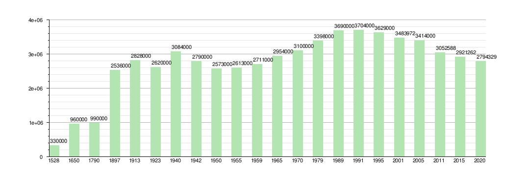 Vidutinio dydzio tautybes nariai