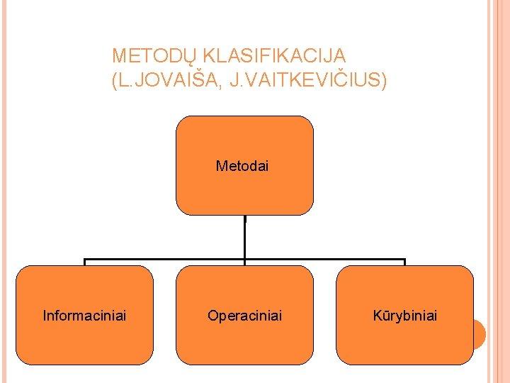 Nario metodu metodai