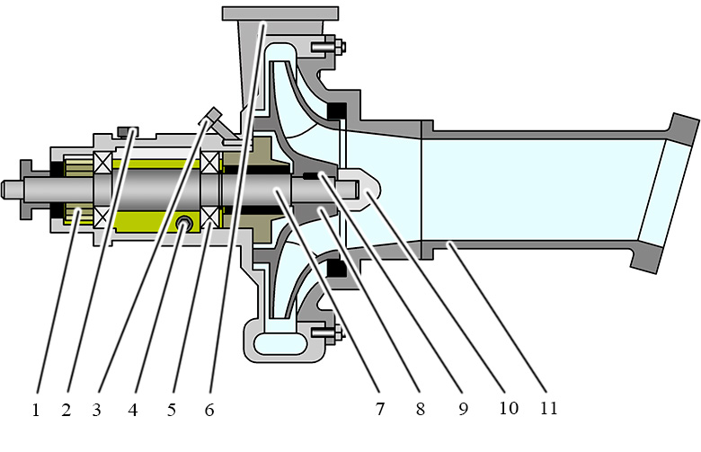 Padidejes siurblio narys pries ir po Varpo vaizdo forma ir matmenys